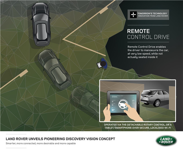 DVC_Remote_Control_Drive_Digital