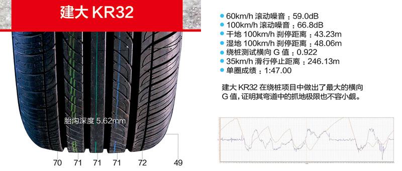 110 轮胎王中王
