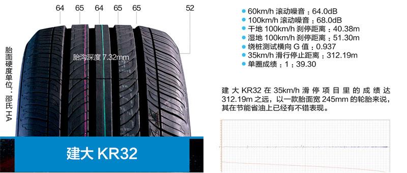306 轮胎王中王