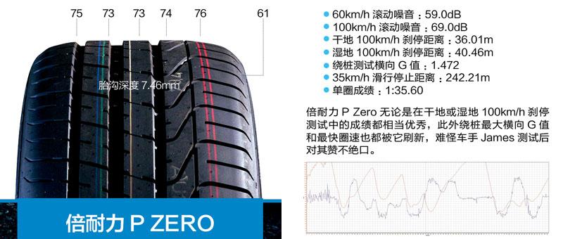 307 轮胎王中王
