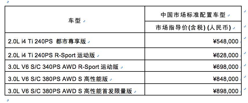 2015广州车展最值得期待SUV车型 005